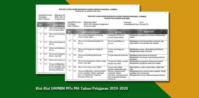 Kisi-Kisi-UAMBN-MTs-MA-Tahun-Pelajaran-2019-2020