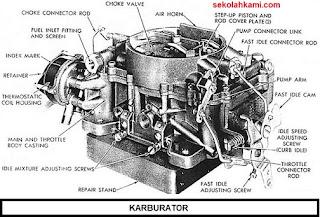 sistem bahan bakar konvensional