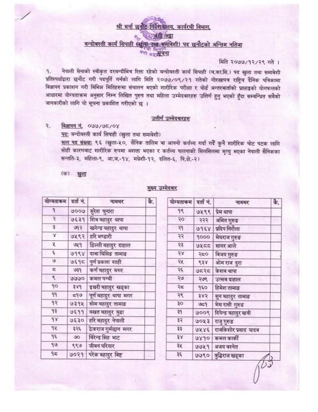 Nepal Army - Bandobasti Karya Sipahi Final Exam Result