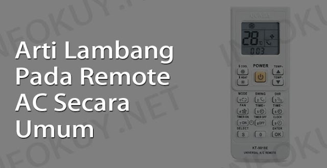 arti lambang pada remote AC