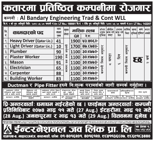 Jobs in Qatar for Nepali, Salary Rs 53,506