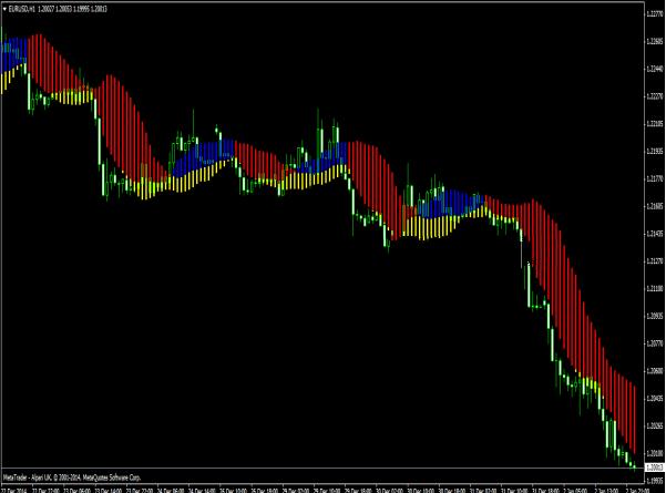forex profit boost indicator download