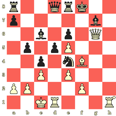 Les Blancs jouent et matent en 4 coups - Imre Konig vs Hermann Weiss, Vienne, 1919
