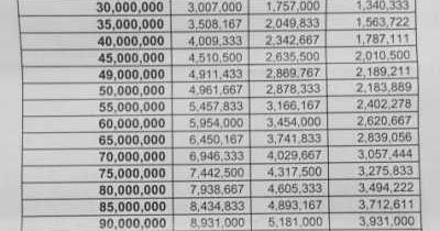 Tabel Pinjaman Bank Bri Jaminan Sertifikat Rumah 2019 ...