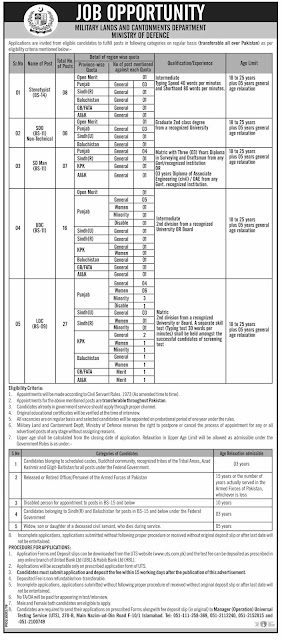 Military Of Land and Cantonments Department Jobs 2020