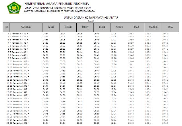Jadwal Imsakiyah Ramadhan 1442 H Kota Pematangsiantar, Sumatera Utara