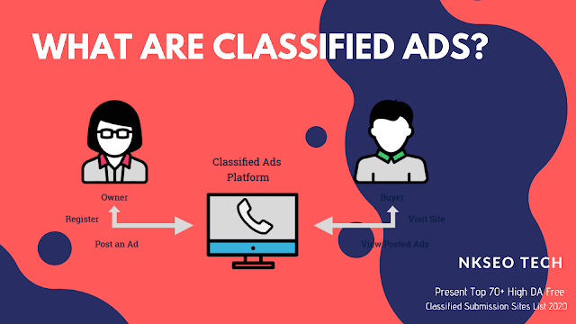 What are Classified ads?