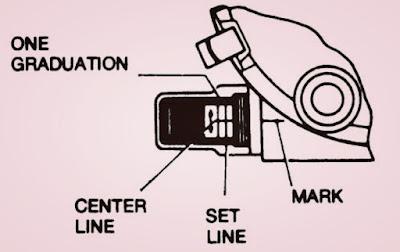 Cara memeriksa saat pengapian