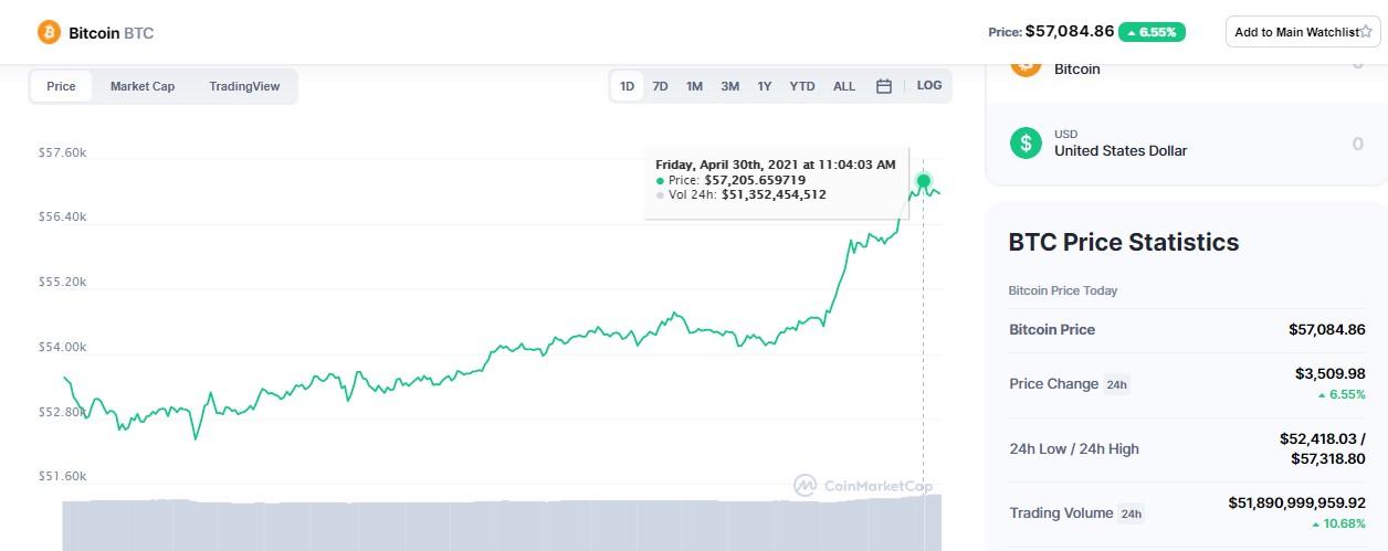 subida-precio-del-bitcoin