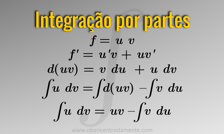 Método de integração por partes