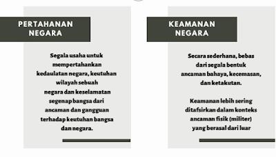 peran Polhukam Republik Indonesia