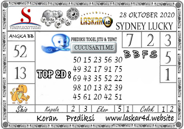 Prediksi Sydney Lucky Today LASKAR4D 28 OKTOBER 2020