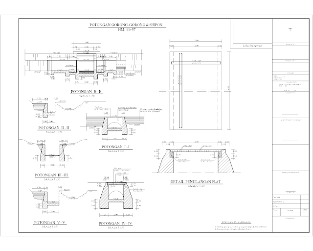 Contoh Gambar Desain Bangunan Air ~ RANCANG GRIYA