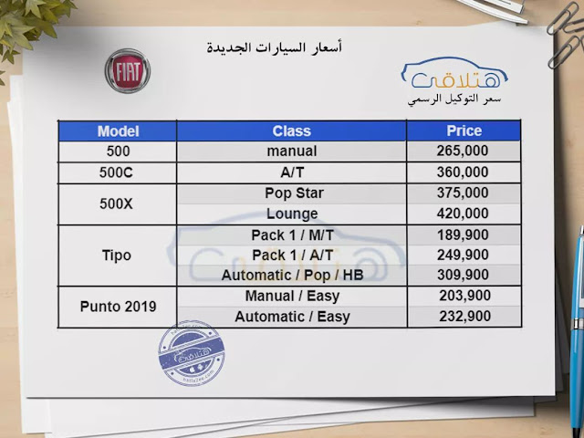FIAT Prices in Egypt