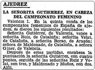 Recorte de ABC sobre el II Campeonato Femenino Individual de España, 2 de agosto de 1951