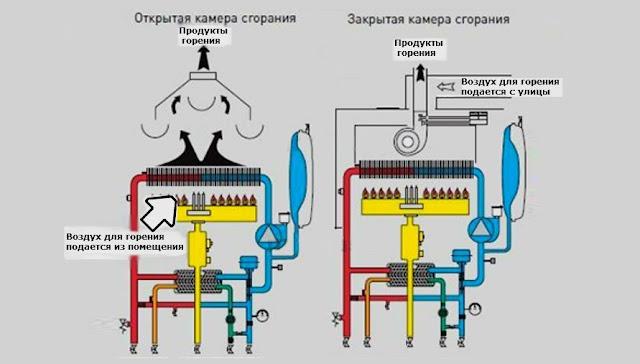 колонка устройство