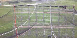 Industrial Nets