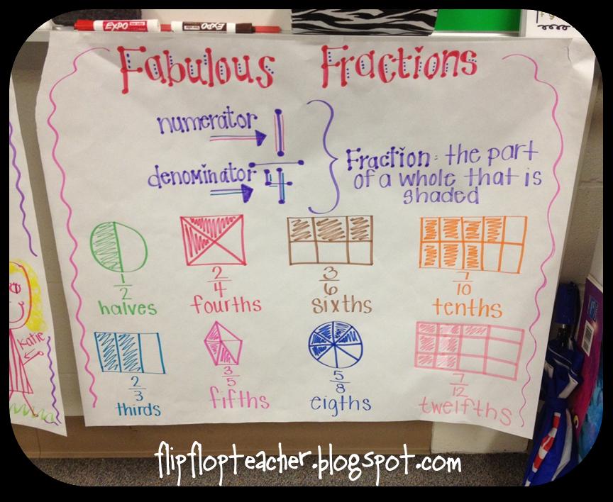 Teaching In Flip Flops Anchor Charts