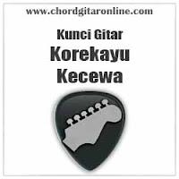 Chord Kunci Gitar Korekayu Kecewa