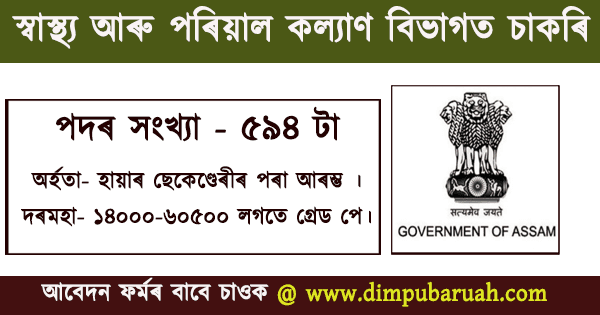 Assam Medical Department Jobs 2020