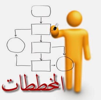 ibS99208 - تخطيط سنوي ومخطط الوحدات السنـــــــــة الثالثة