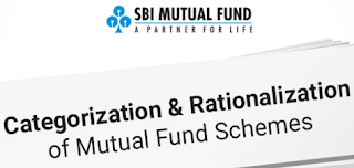 SBI Mutual Fund changes some Schemes   Reclassification of SBI Mutual Fund Schemes