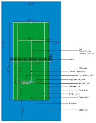 Contoh Gambar Lapangan Tenis Lapangan Beserta Ukurannya Dan Keterangannya