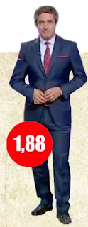 Cuánto mide José Luis Repenning