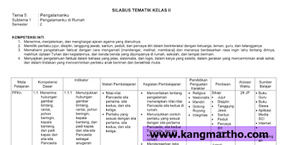 Silabus K13 8 Kolom Kelas 2 SD/MI Revisi 2018