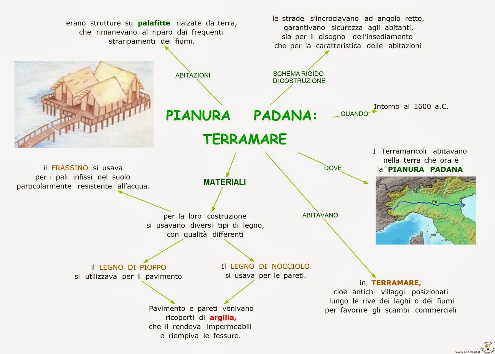 Paradiso Delle Mappe Terramare