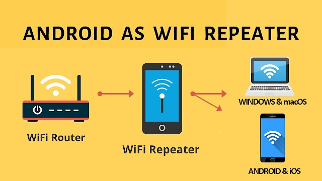 Convert Your Android Mobile to a Wifi range Booster or Wifi Extender