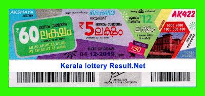Kerala Lottery Result 04-012-2019 Akshaya Lottery AK 422 (keralalotteryresult.net)