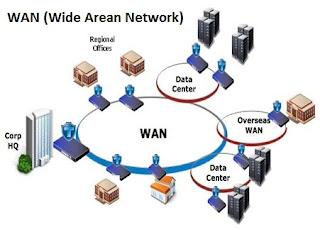 Pengertian dan Fungsi Jaringan WAN (Wide Area Network) Pada Jaringan Komputer