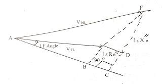 transformer-voltage-regulation-formula-lagging