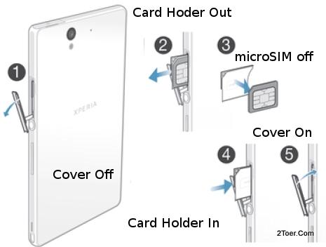 sony xperia z sim karte Mini Sim Card Template. how to cut a micro sim into a nano sim