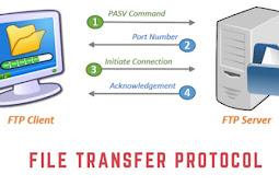 Pengertian FTP Beserta Fungsi Dan Cara Kerjanya