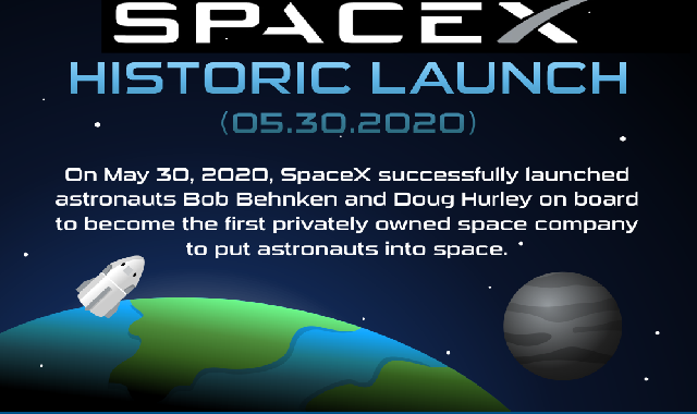 SpaceX Historical Launch #infographic