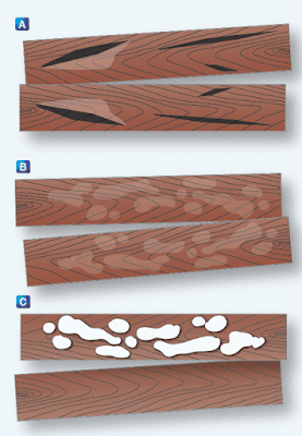 Preparation of Wood for Gluing, Repair of Wood Aircraft Structures