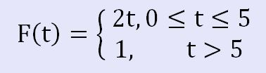 Au Degree 6th Sem Maths (2019) Question Paper