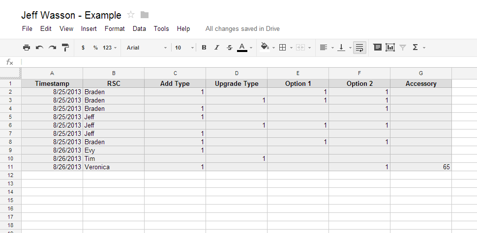 iGoogleDrive: Google Spreadsheet Group By Query based on