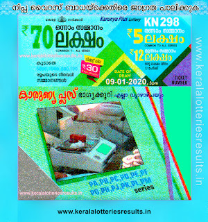 "KeralaLotteriesresults.in, ""kerala lottery result 9 1 2020 karunya plus kn 298"", karunya plus today result : 9-1-2020 karunya plus lottery kn-298, kerala lottery result 9-1-2020, karunya plus lottery results, kerala lottery result today karunya plus, karunya plus lottery result, kerala lottery result karunya plus today, kerala lottery karunya plus today result, karunya plus kerala lottery result, karunya plus lottery kn.298 results 09/01/2020, karunya plus lottery kn 298, live karunya plus lottery kn-298, karunya plus lottery, kerala lottery today result karunya plus, karunya plus lottery (kn-298) 09/01/2020, today karunya plus lottery result, karunya plus lottery today result, karunya plus lottery results today, today kerala lottery result karunya plus, kerala lottery results today karunya plus 9 01 9, karunya plus lottery today, today lottery result karunya plus 9.1.9, karunya plus lottery result today 9.1.2020, kerala lottery result live, kerala lottery bumper result, kerala lottery result yesterday, kerala lottery result today, kerala online lottery results, kerala lottery draw, kerala lottery results, kerala state lottery today, kerala lottare, kerala lottery result, lottery today, kerala lottery today draw result, kerala lottery online purchase, kerala lottery, kl result,  yesterday lottery results, lotteries results, keralalotteries, kerala lottery, keralalotteryresult, kerala lottery result, kerala lottery result live, kerala lottery today, kerala lottery result today, kerala lottery results today, today kerala lottery result, kerala lottery ticket pictures, kerala samsthana bhagyakuri"