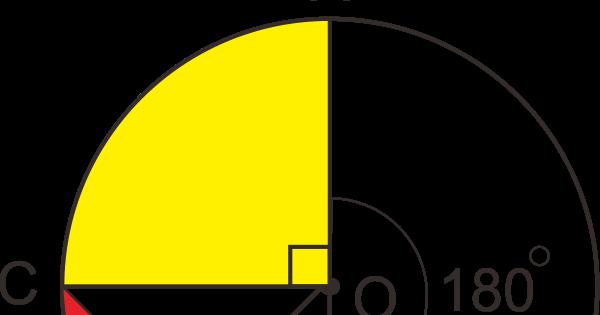 Mengenal Lingkaran (unsur-unsur lingkaran) - Ruang Baca