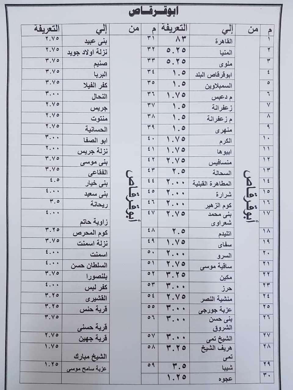 ننشر التعريفه الجديده للمواصلات داخل وبين المدن المصرية بعد زياده اسعار الوقود بجميع المحافظات FB_IMG_1562328828869