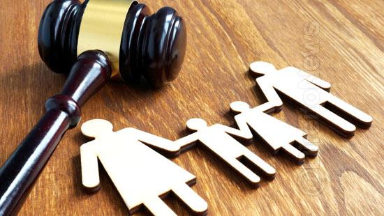 tipos guarda sistema juridico brasileiro partilha