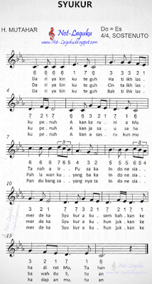 Not Angka Pianika Lagu Syukur - Lagu Nasional