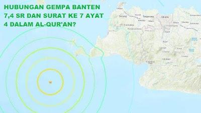Hubungan Gempa Banten Menurut Al-Quran