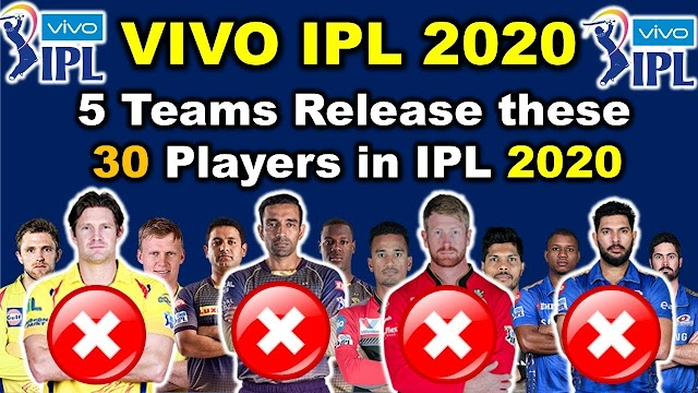 IPL 2020 Released Players, Retained Players, Overseas Players