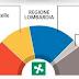 Elezioni Regione Lombardia del 4 Marzo il sondaggio elettorale Istituto Piepoli