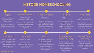 metode homeschooling tradisional, klasik, montessori, waldorf