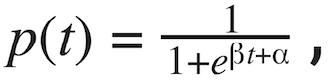 log function